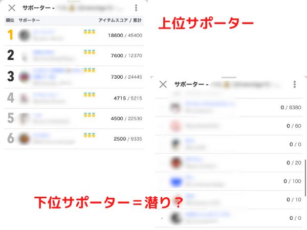 視聴 者 👋ツイキャス ツイキャスの配信・視聴方法!PC、スマホ別でご紹介!